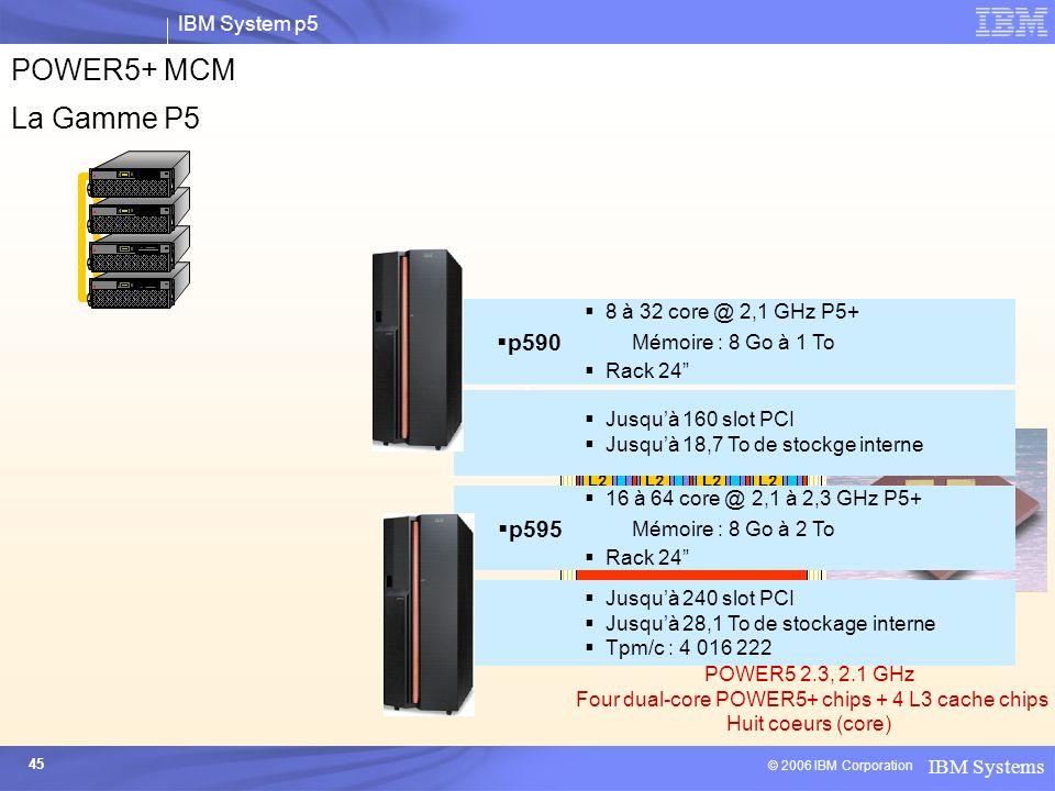 POWER5+ MCM La Gamme P5 MCM : Multi-Chip Module p590 p595