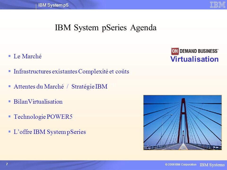 IBM System pSeries Agenda