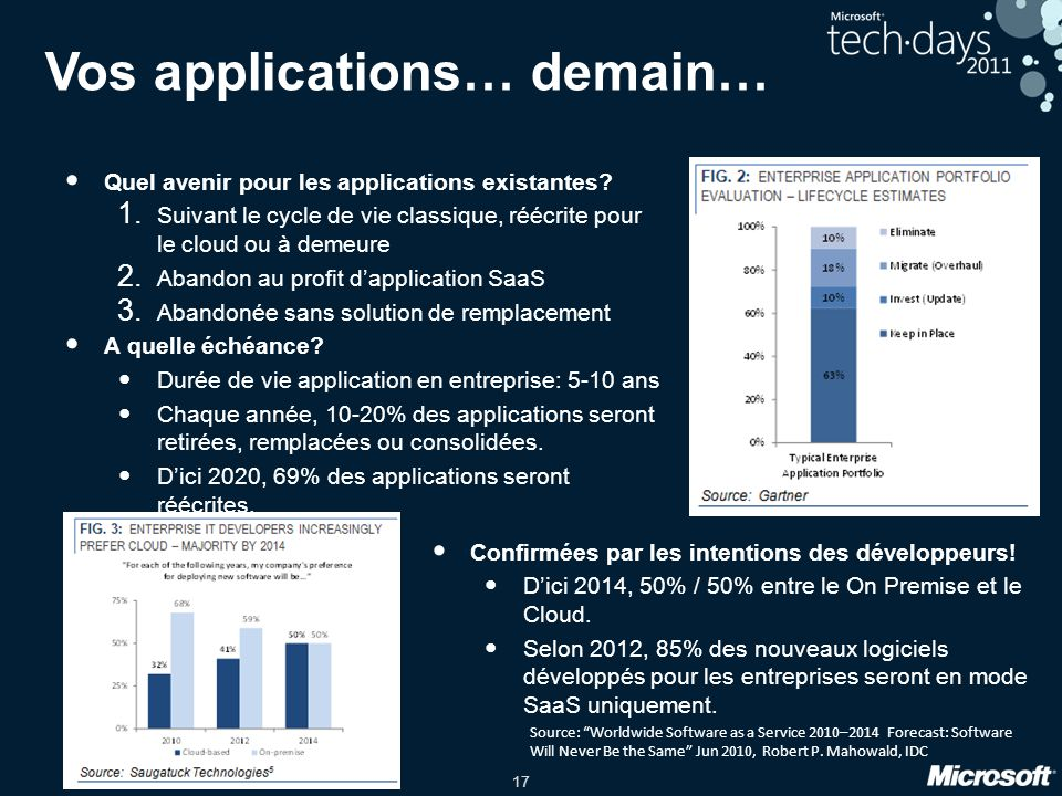 Vos applications… demain…