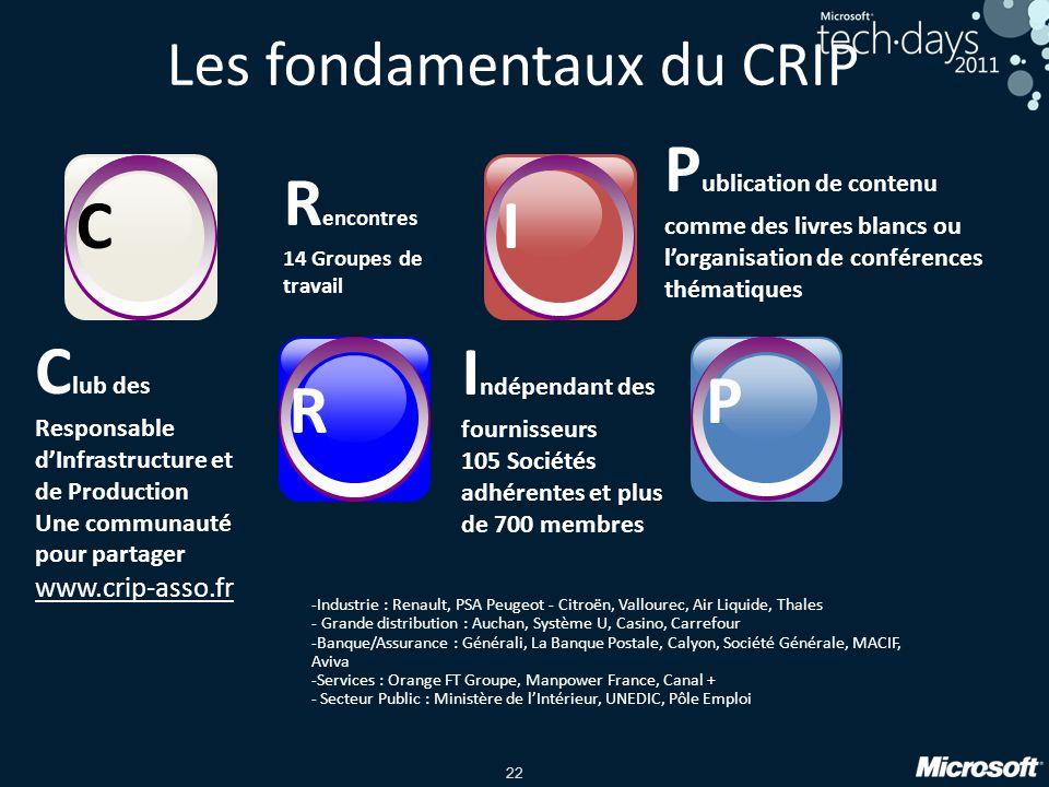 Les fondamentaux du CRIP