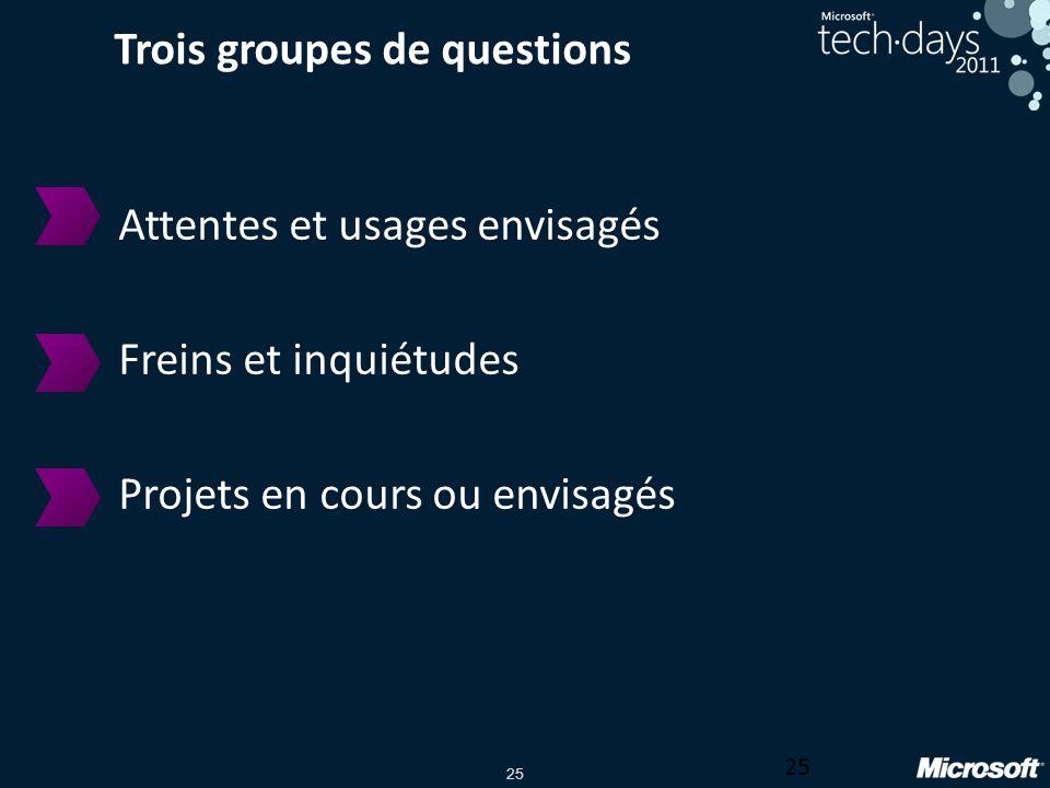 Trois groupes de questions