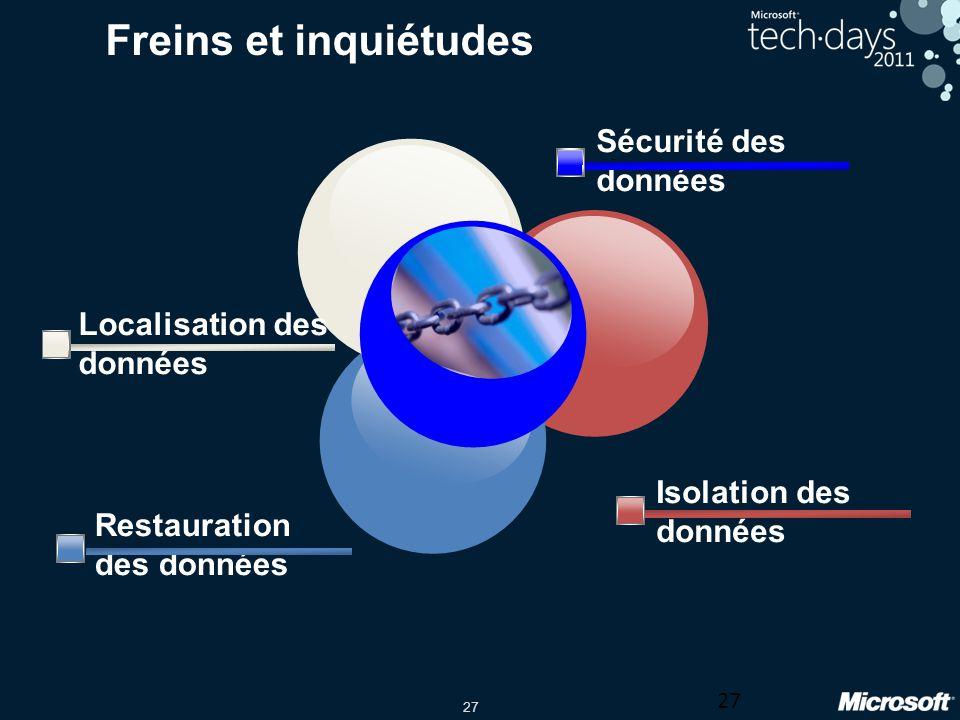 Freins et inquiétudes Sécurité des données Localisation des données