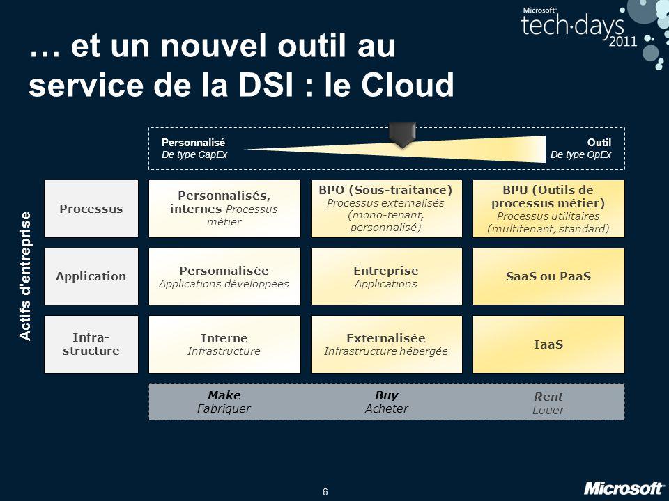 … et un nouvel outil au service de la DSI : le Cloud