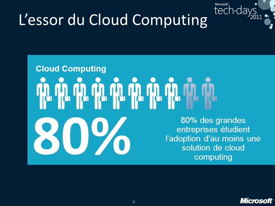 L'essor du Cloud Computing