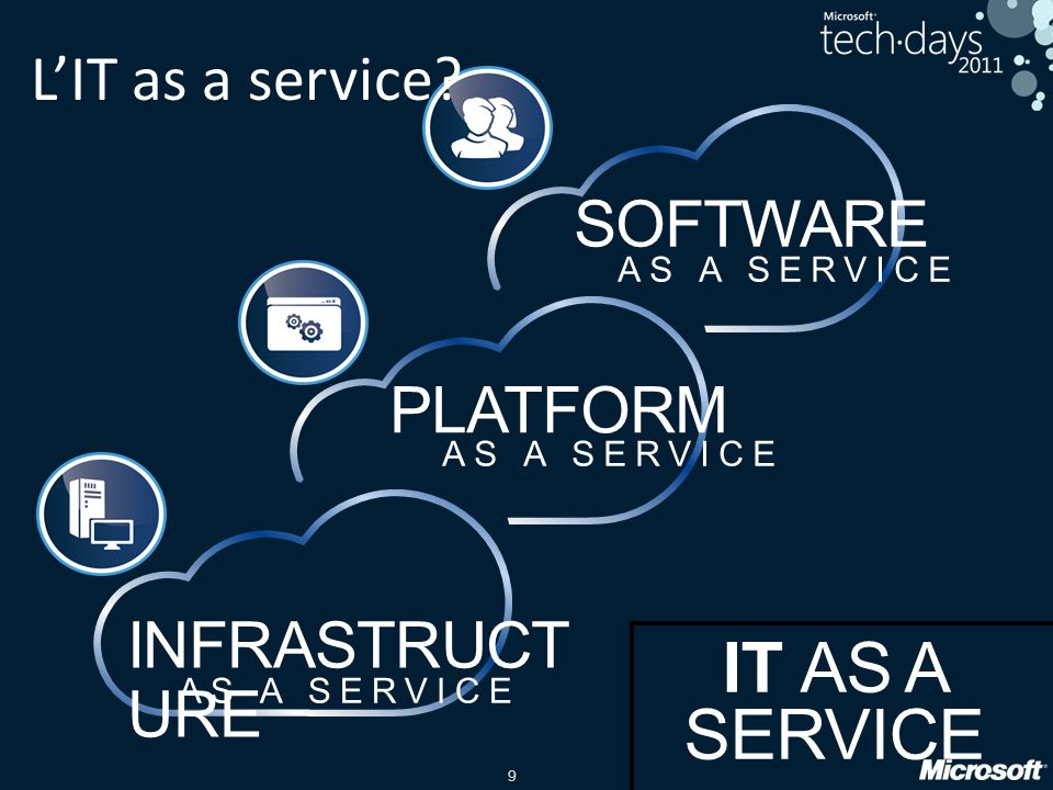IT AS A SERVICE L'IT as a service SOFTWARE PLATFORM INFRASTRUCT URE