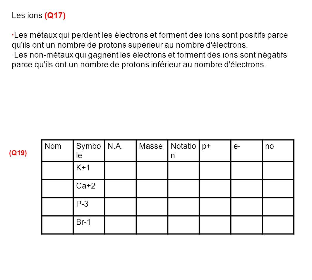 Les ions (Q17)