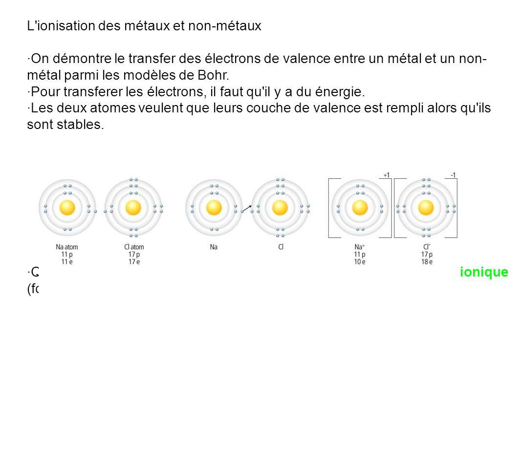 L ionisation des métaux et non-métaux