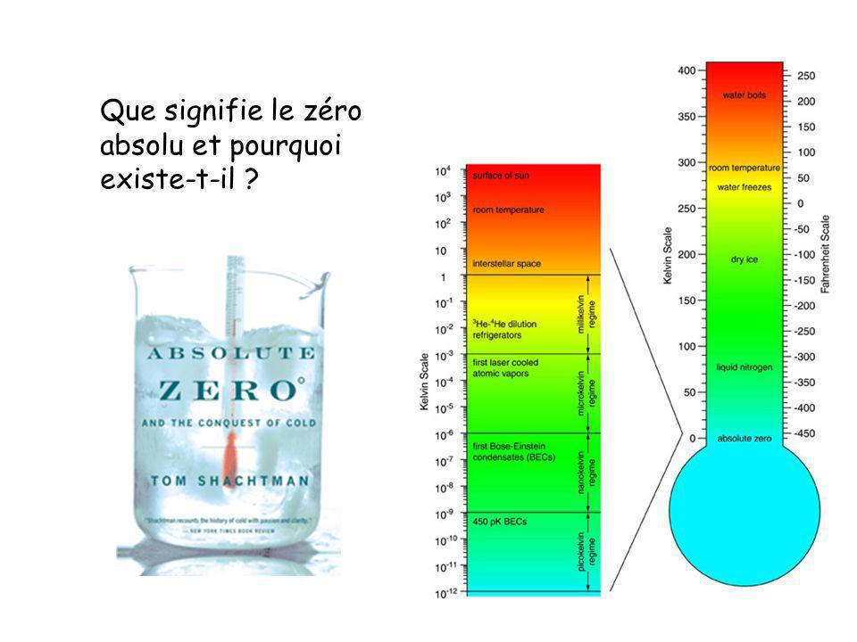 Que signifie le zéro absolu et pourquoi existe-t-il