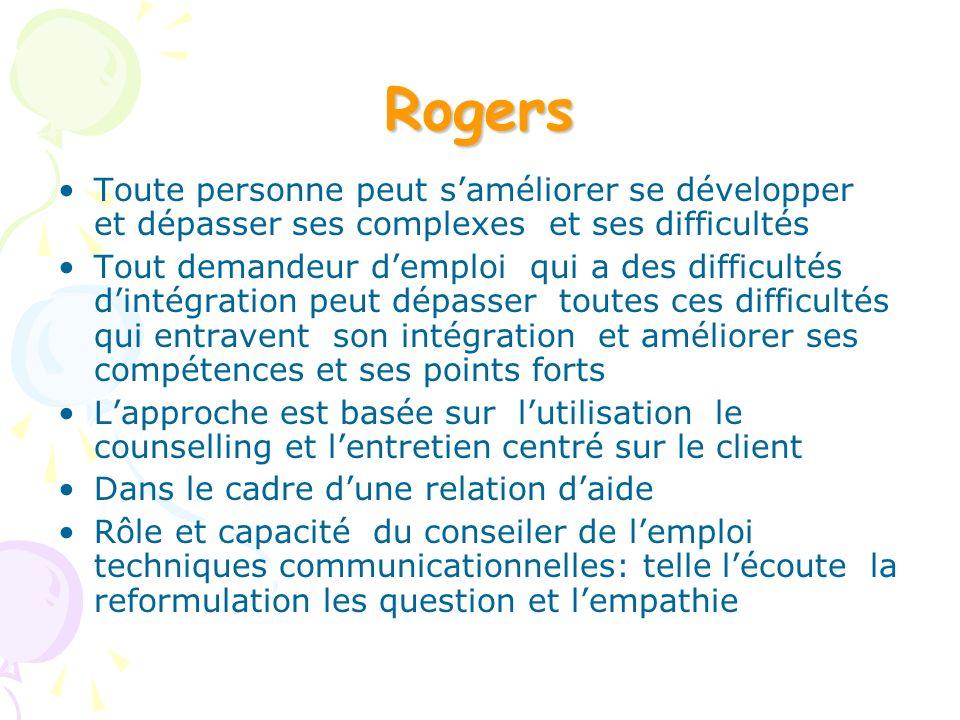 RogersToute personne peut s'améliorer se développer et dépasser ses complexes et ses difficultés.