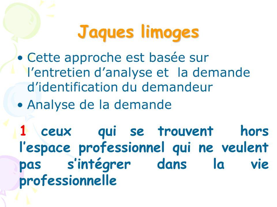 Jaques limoges Cette approche est basée sur l'entretien d'analyse et la demande d'identification du demandeur.