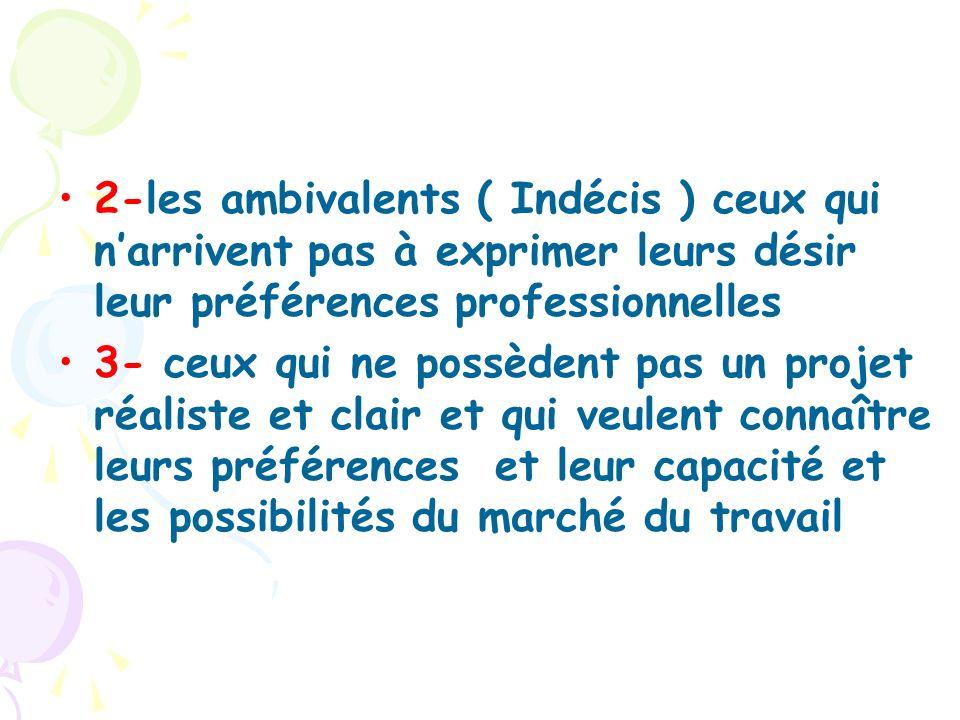 2-les ambivalents ( Indécis ) ceux qui n'arrivent pas à exprimer leurs désir leur préférences professionnelles