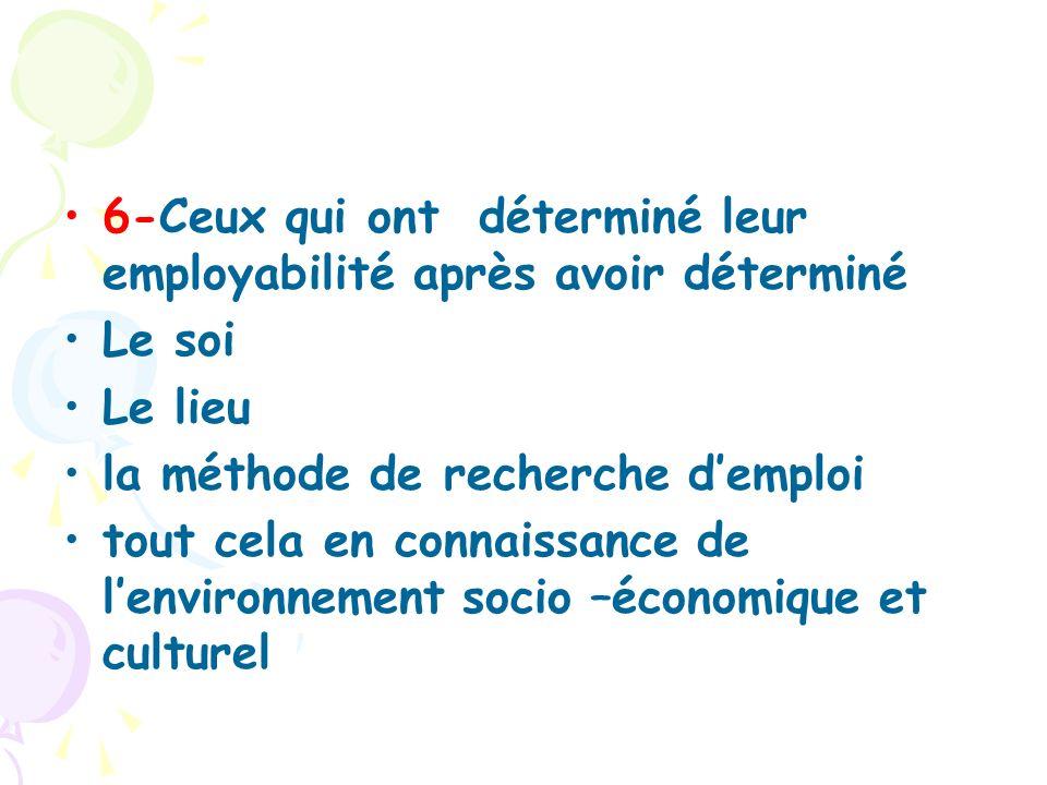 6-Ceux qui ont déterminé leur employabilité après avoir déterminé