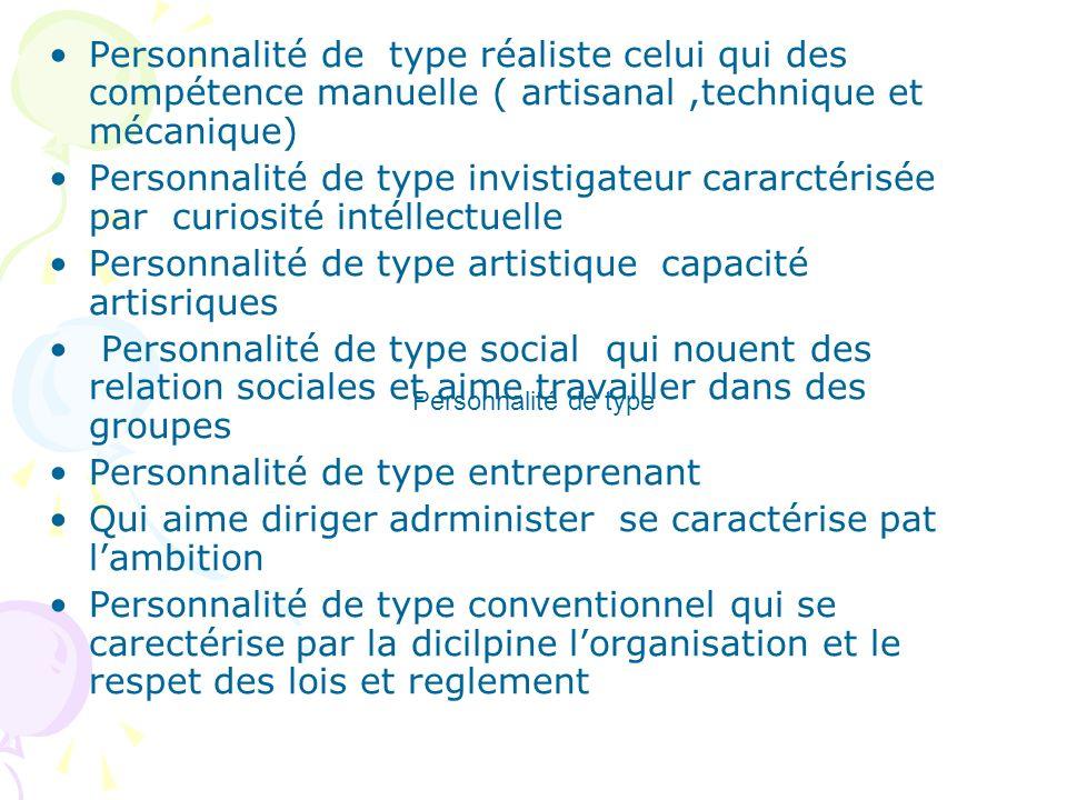 Personnalité de type artistique capacité artisriques