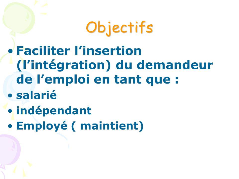 Objectifs Faciliter l'insertion (l'intégration) du demandeur de l'emploi en tant que : salarié. indépendant.