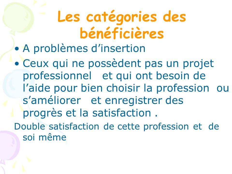Les catégories des bénéficières