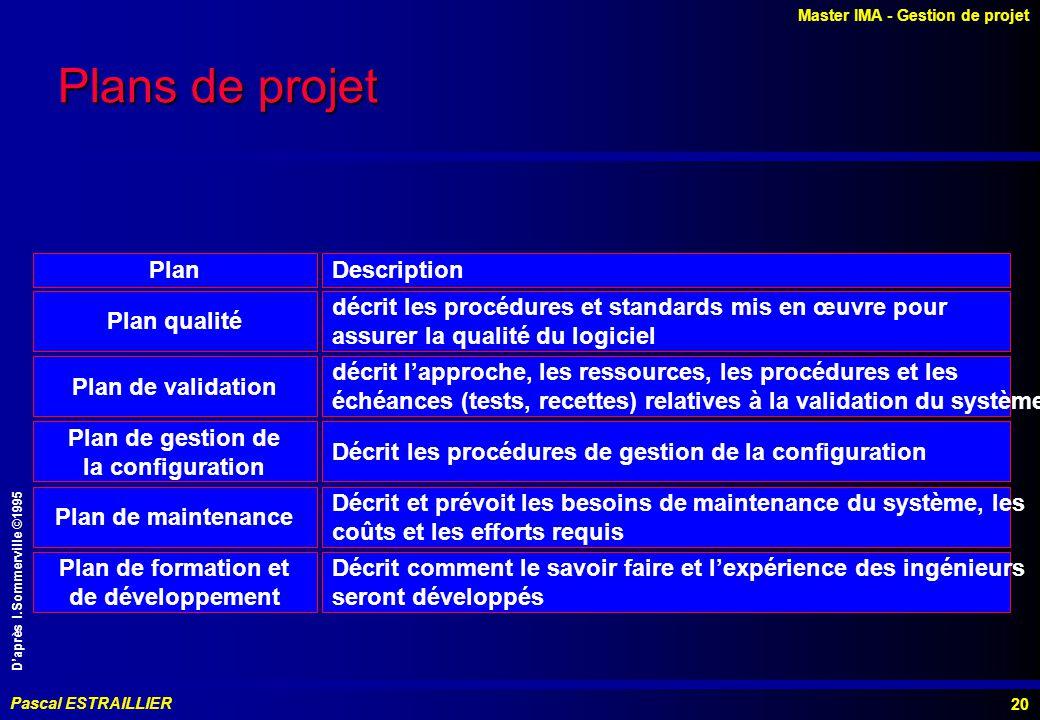 Plans de projet Plan Description Plan qualité