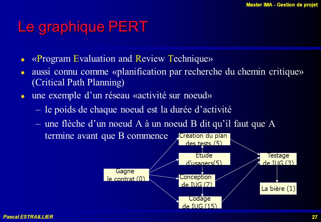 Le graphique PERT «Program Evaluation and Review Technique»