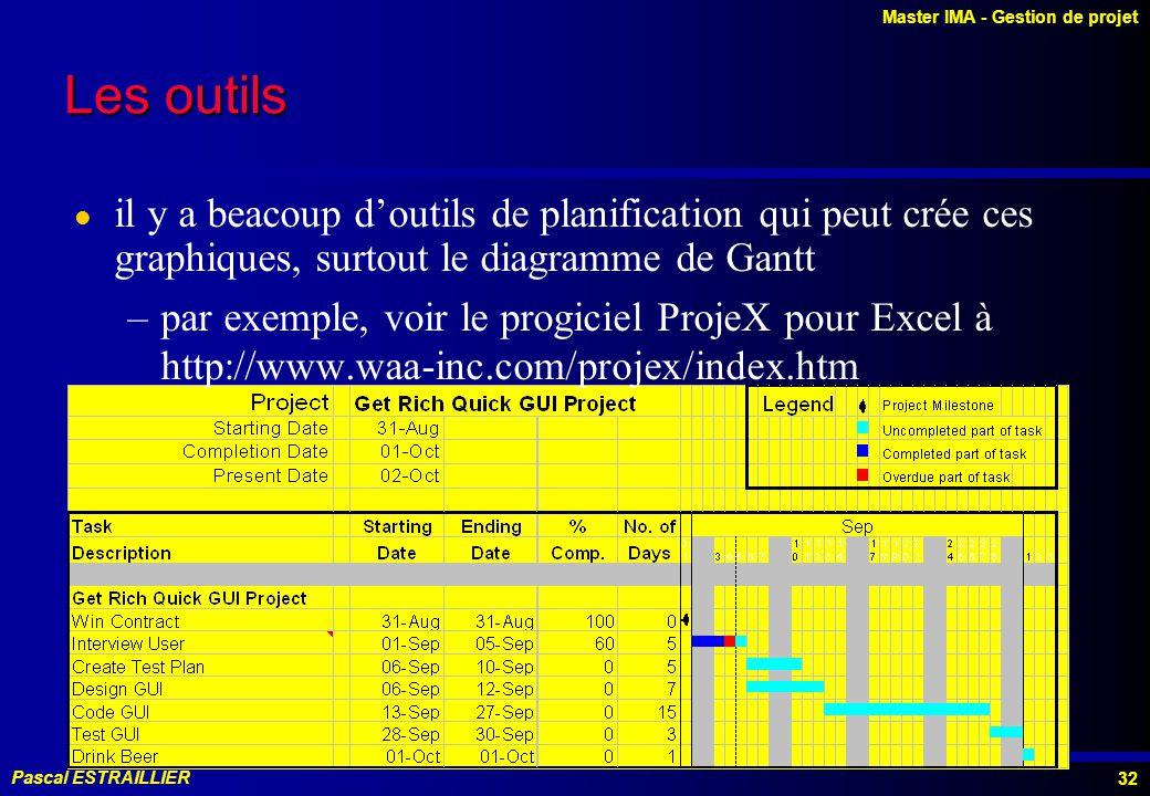 Les outils il y a beacoup d'outils de planification qui peut crée ces graphiques, surtout le diagramme de Gantt.