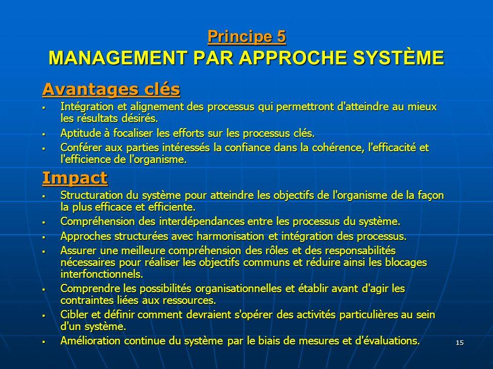 Principe 5 MANAGEMENT PAR APPROCHE SYSTÈME