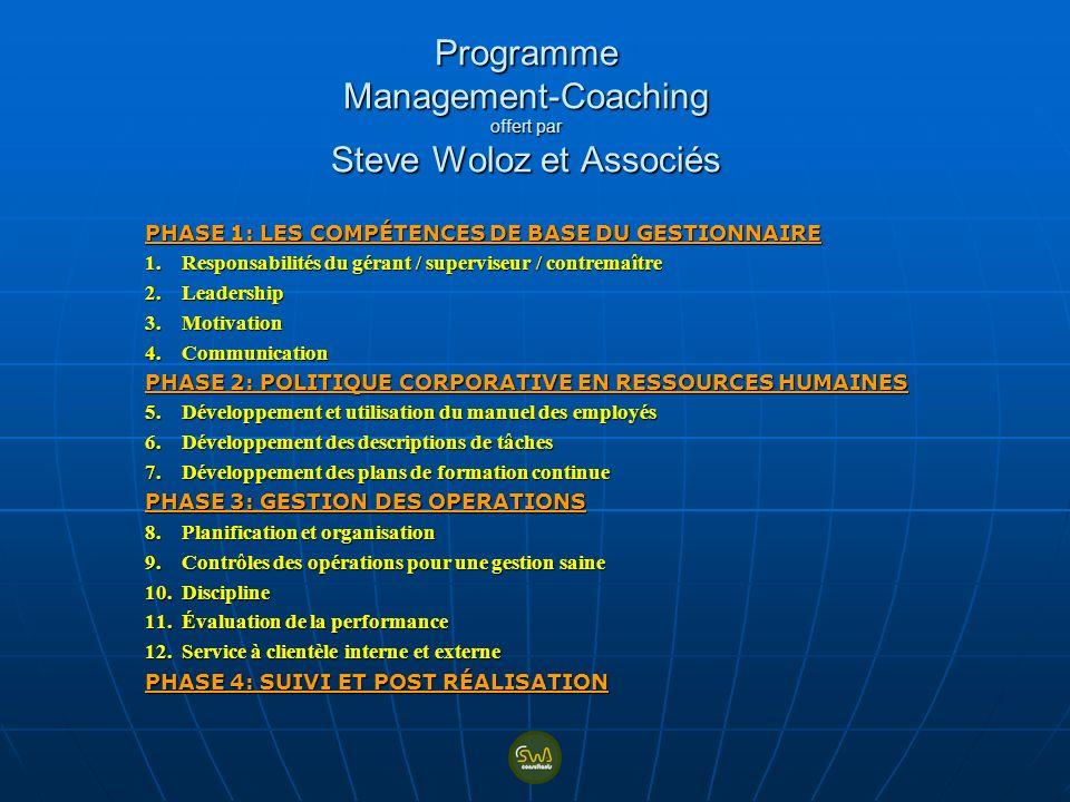 Programme Management-Coaching offert par Steve Woloz et Associés