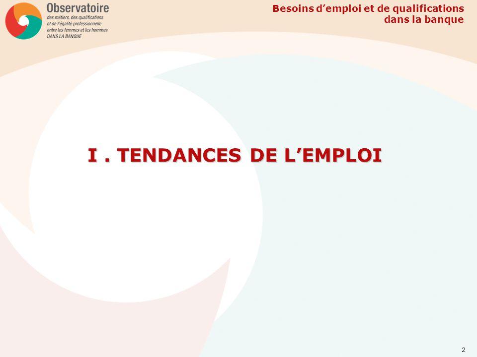 I . TENDANCES DE L'EMPLOI