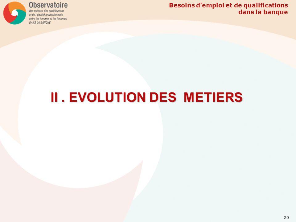 II . EVOLUTION DES METIERS