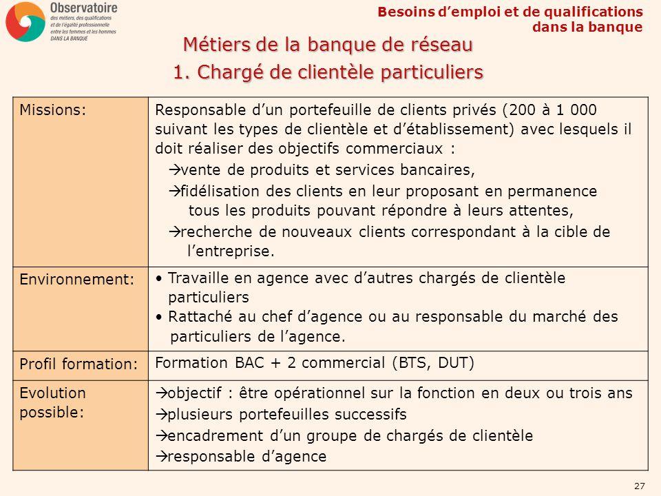 Métiers de la banque de réseau 1. Chargé de clientèle particuliers