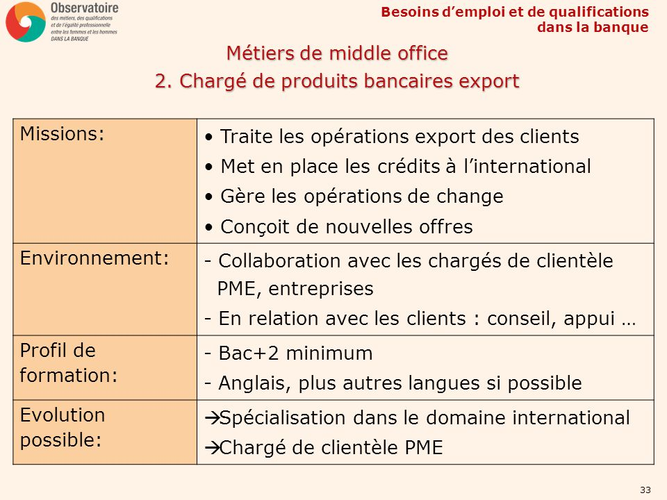 Métiers de middle office 2. Chargé de produits bancaires export