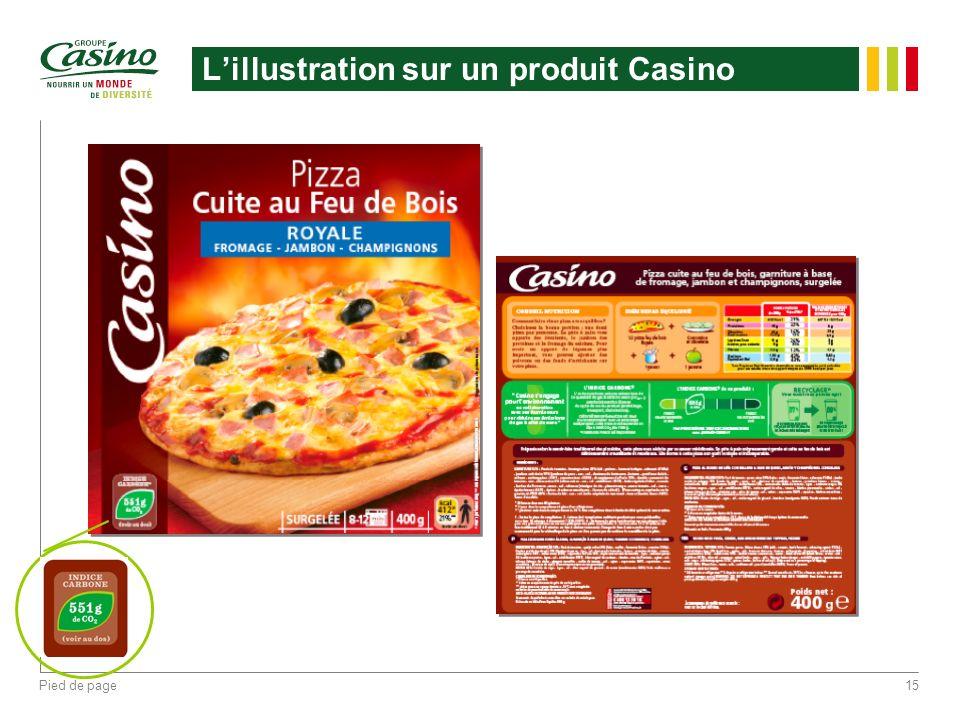 L'illustration sur un produit Casino