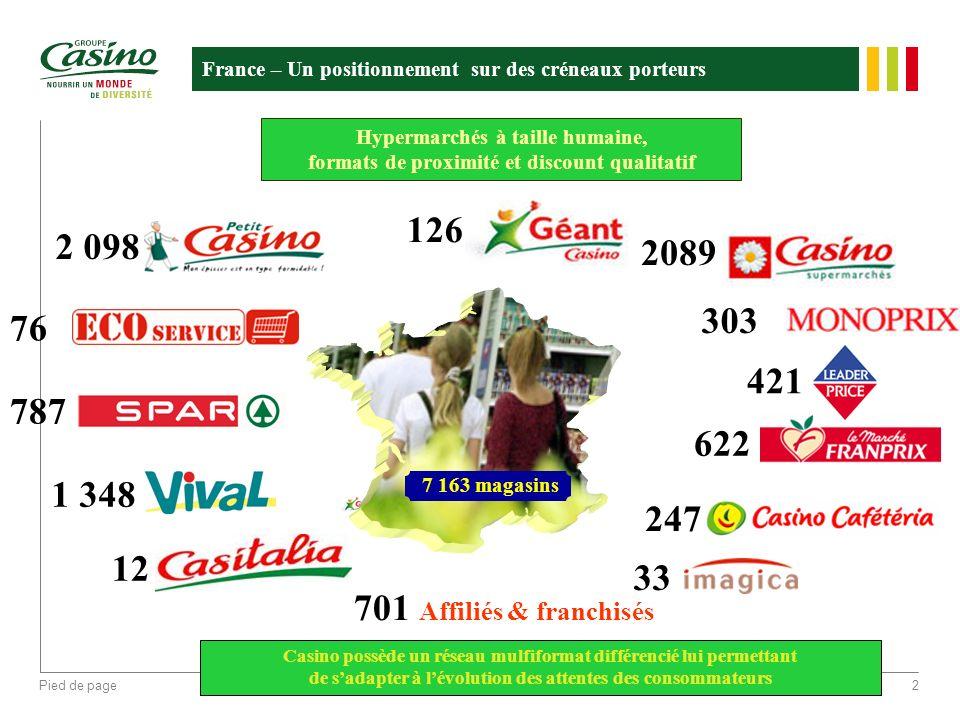 France – Un positionnement sur des créneaux porteurs