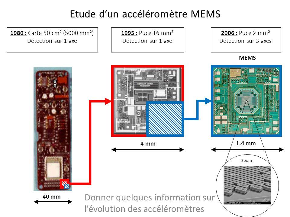 Etude d'un accéléromètre MEMS