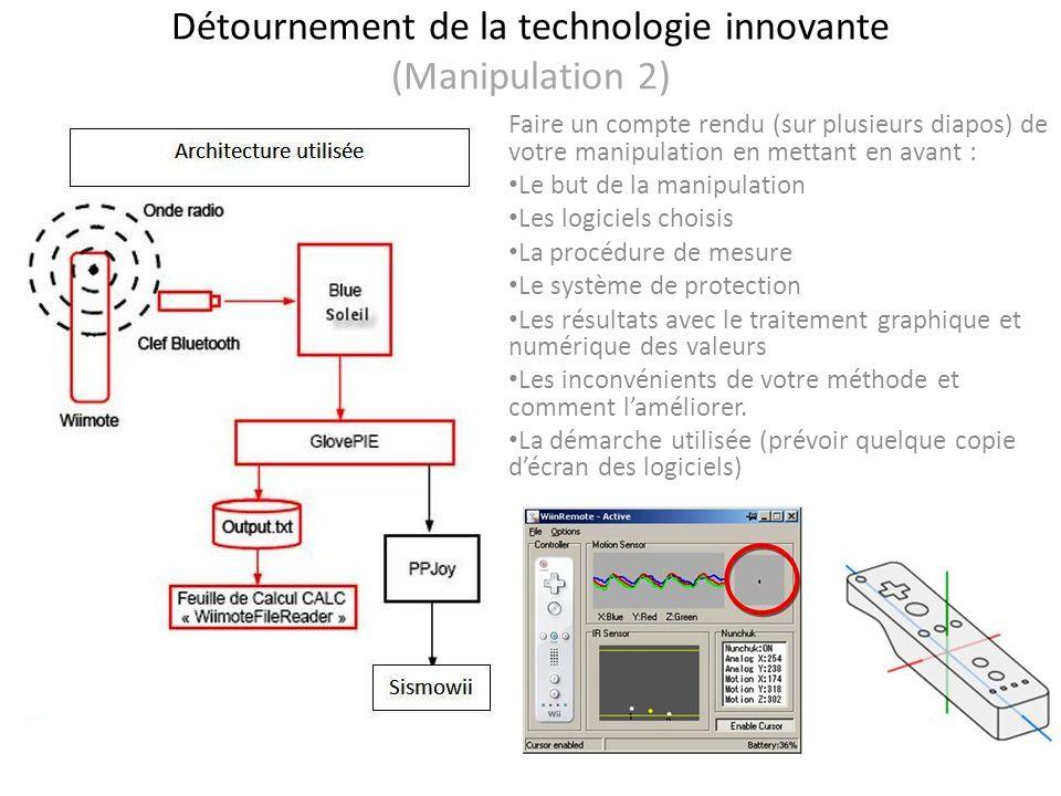 Détournement de la technologie innovante (Manipulation 2)