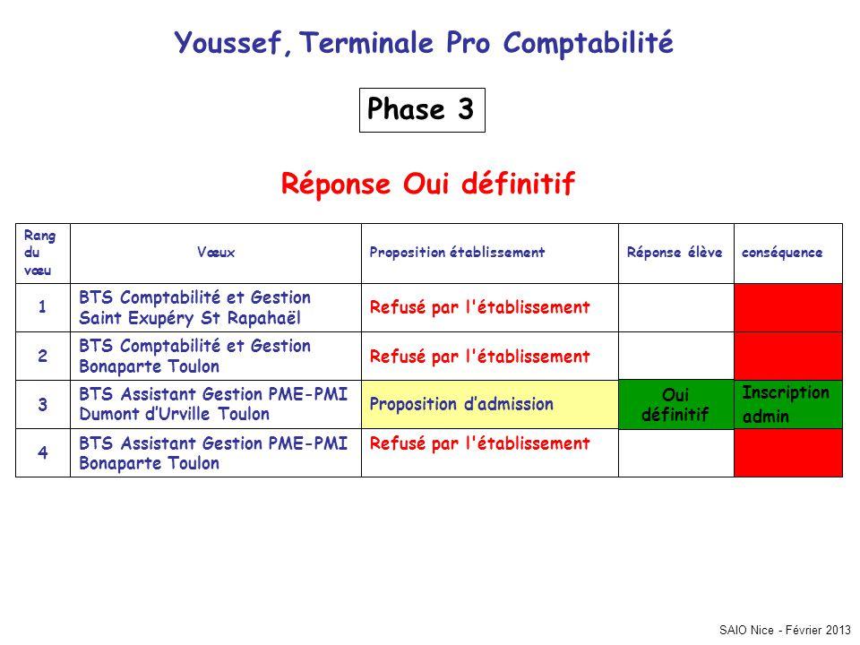 Youssef, Terminale Pro Comptabilité