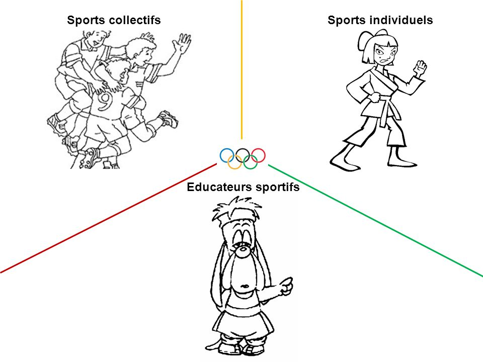 Sports collectifs Sports individuels Educateurs sportifs