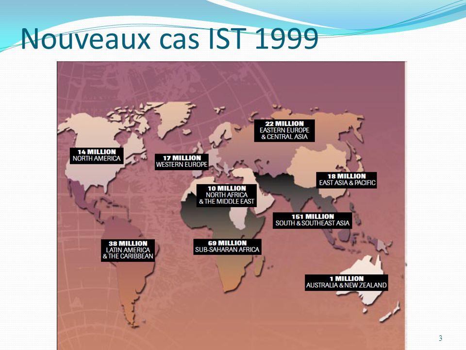 Nouveaux cas IST 1999