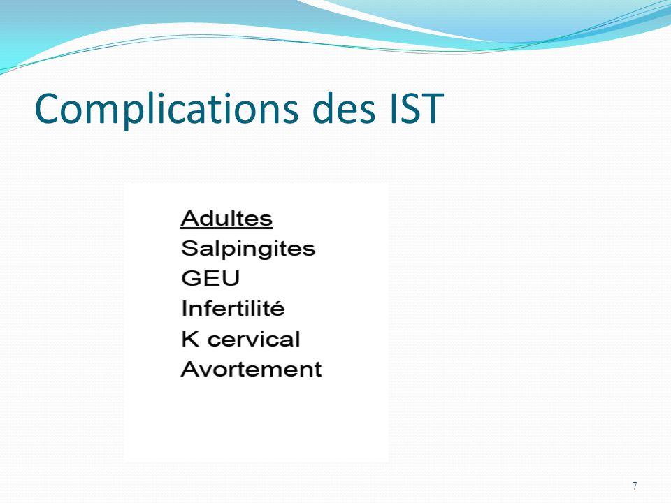 Complications des IST