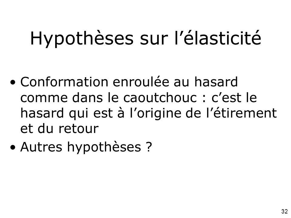 Hypothèses sur l'élasticité