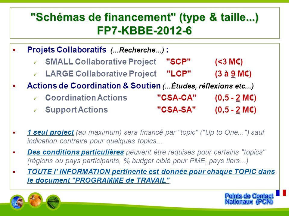 Schémas de financement (type & taille...) FP7-KBBE-2012-6