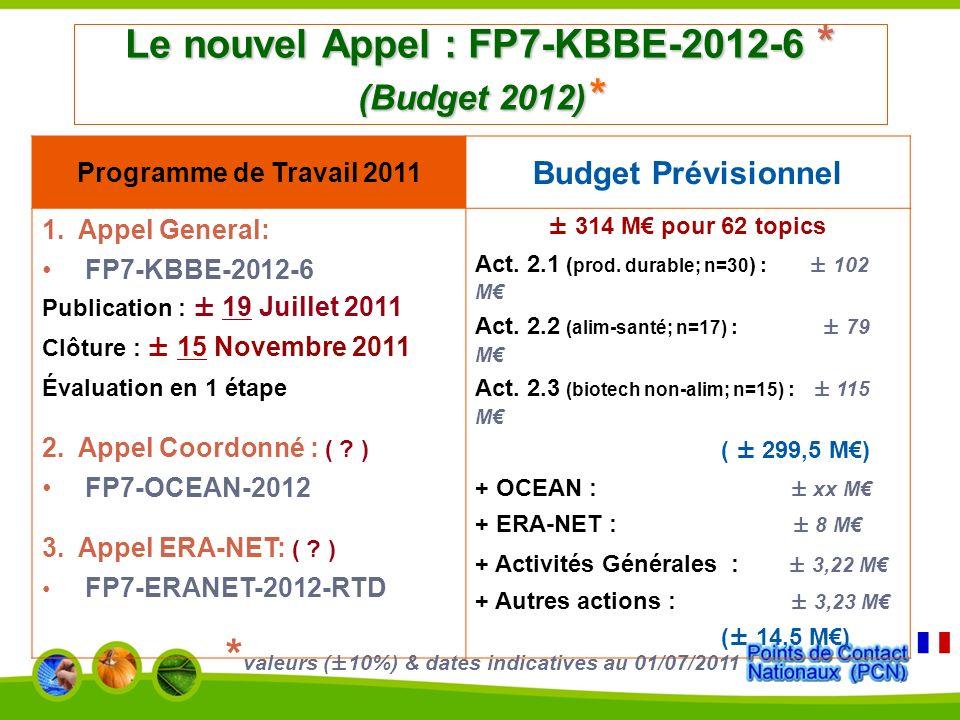 Le nouvel Appel : FP7-KBBE-2012-6 * (Budget 2012)*