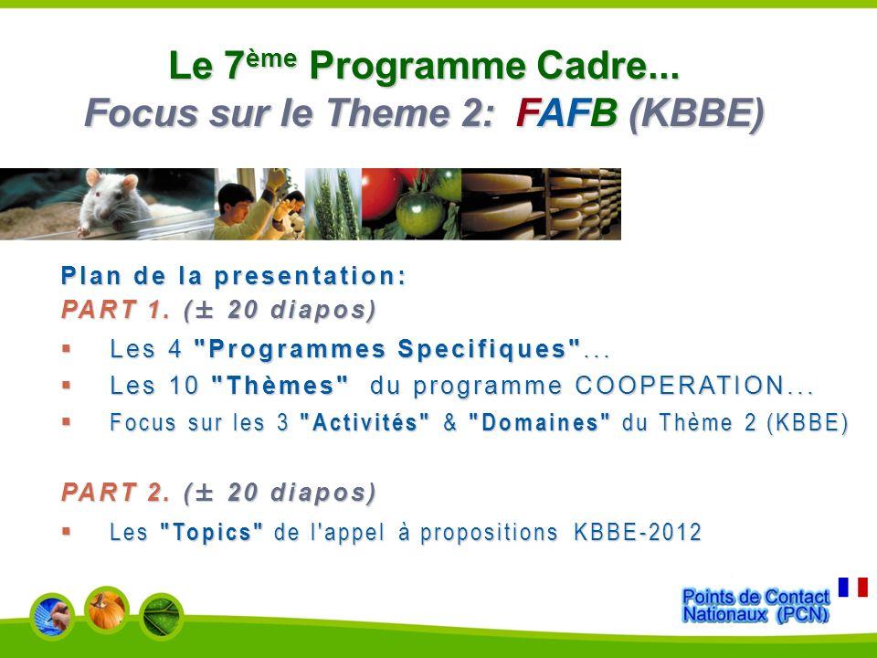 Le 7ème Programme Cadre... Focus sur le Theme 2: FAFB (KBBE)