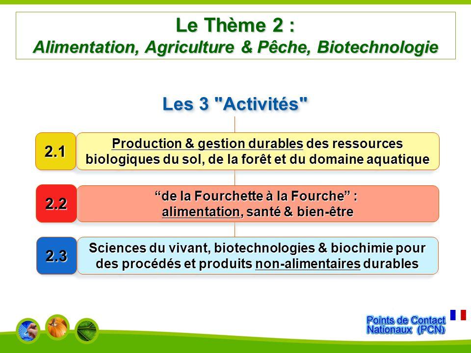 Le Thème 2 : Alimentation, Agriculture & Pêche, Biotechnologie