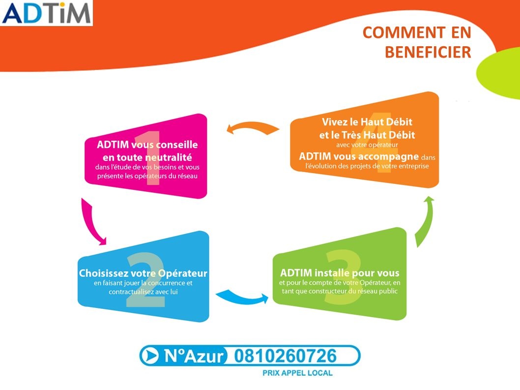 COMMENT EN BENEFICIER 12 12