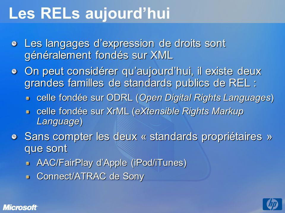 Les RELs aujourd'hui Les langages d'expression de droits sont généralement fondés sur XML.