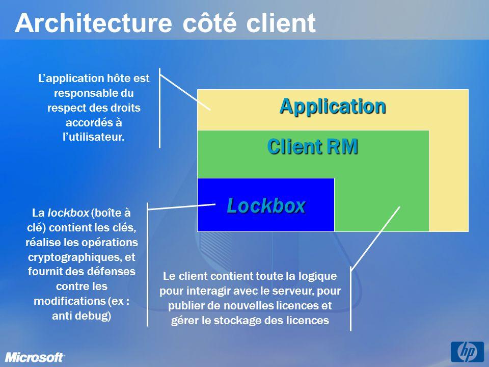 Architecture côté client