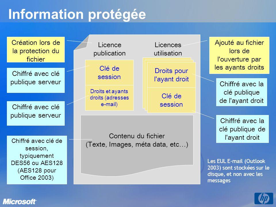Information protégée a Création lors de la protection du fichier