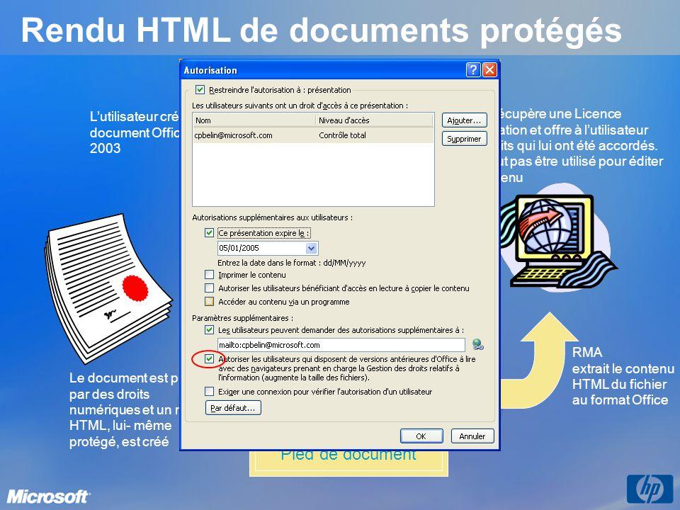Rendu HTML de documents protégés