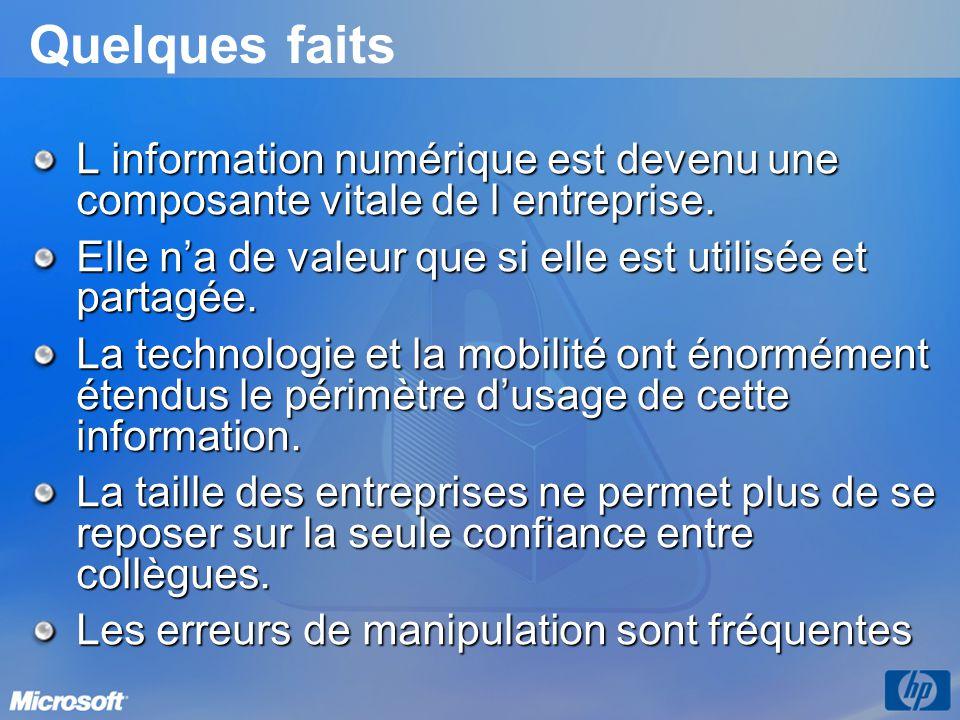 Quelques faits L information numérique est devenu une composante vitale de l entreprise. Elle n'a de valeur que si elle est utilisée et partagée.