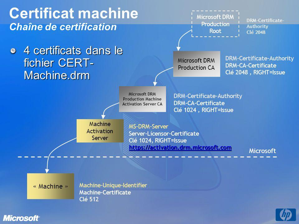 Certificat machine Chaîne de certification
