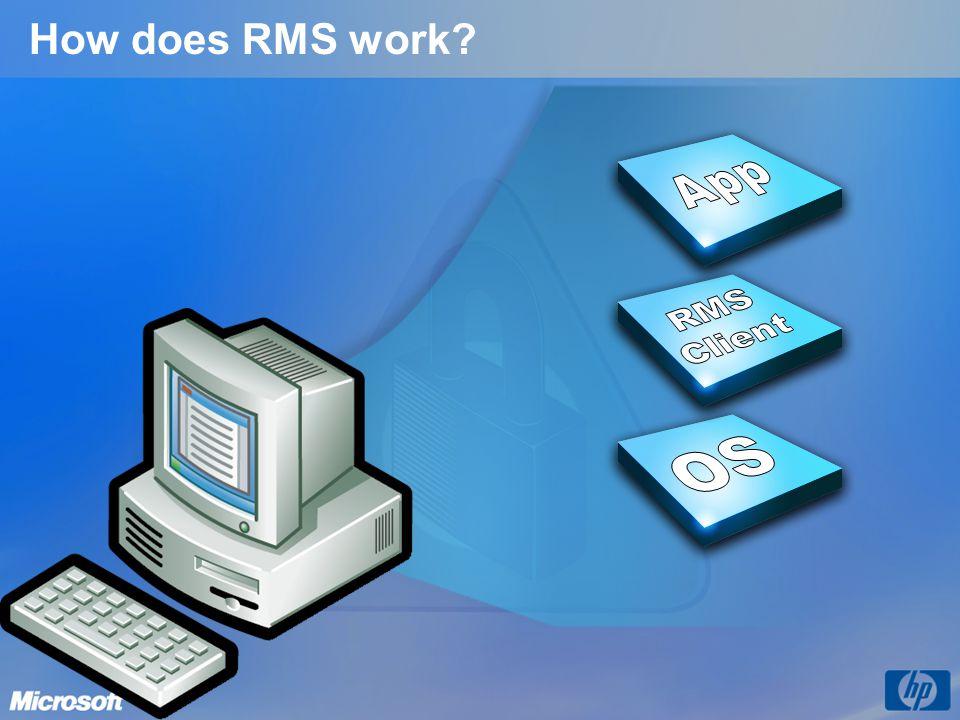 App App RMS Client RMS Client OS OS