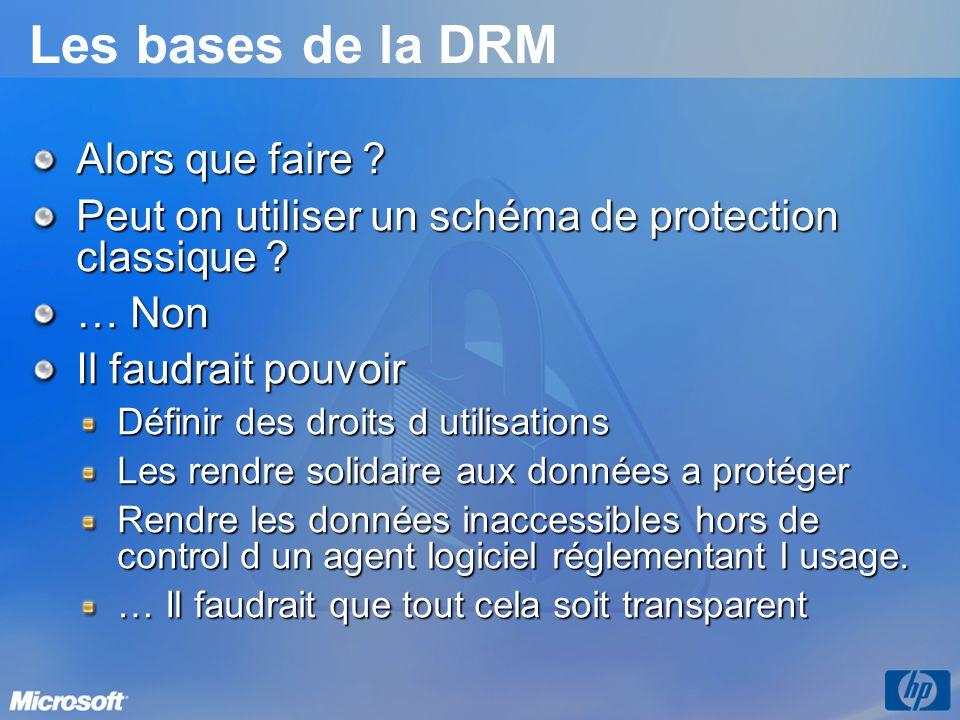 Les bases de la DRM Alors que faire